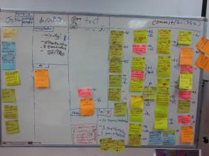 การนำแนวคิด Scrum (Software Development) การบริหารจัดการทีมในการพัฒนาระบบ